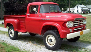 American Classic Car Insurance History of Dodge